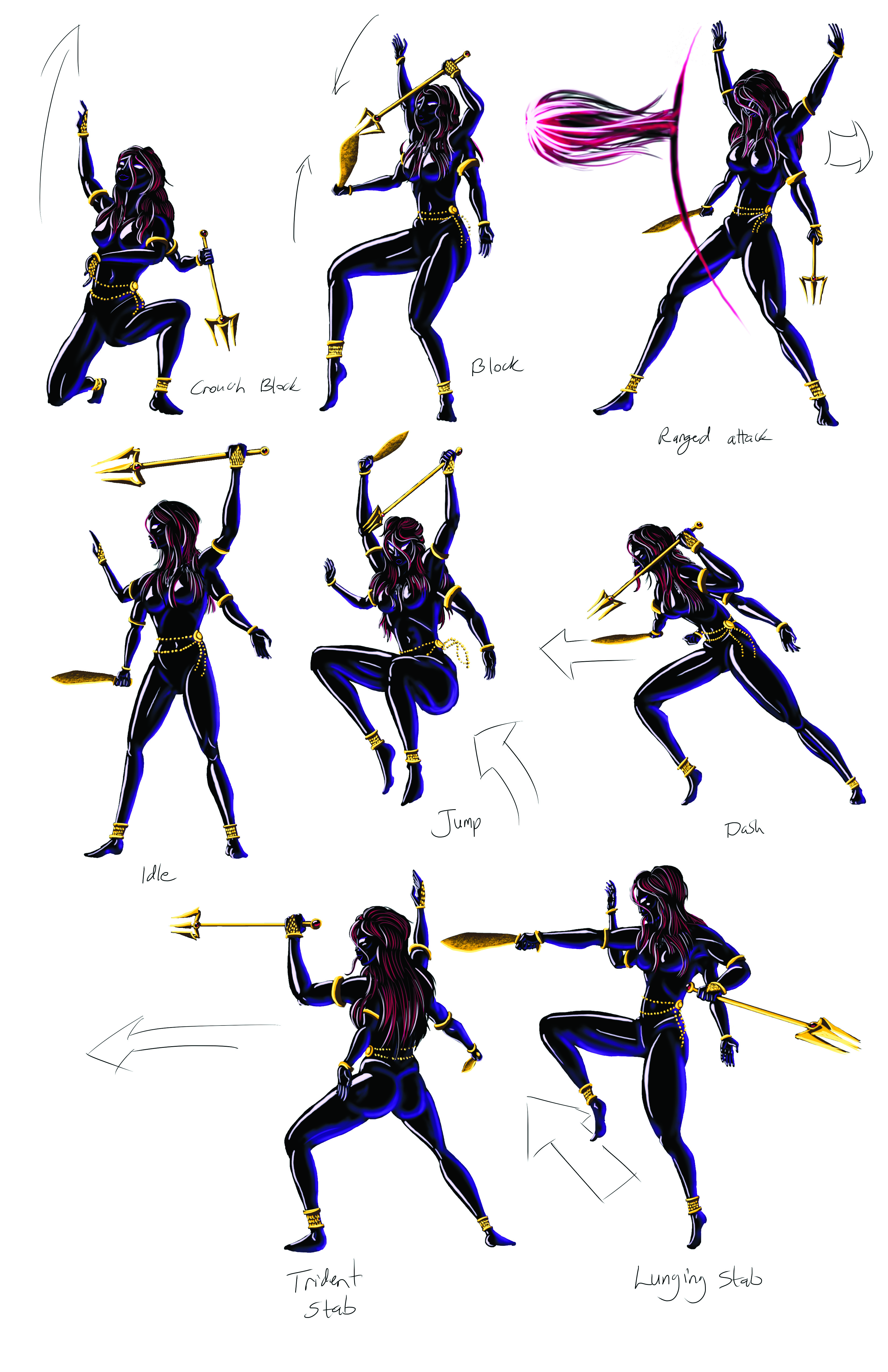 Kali Actions